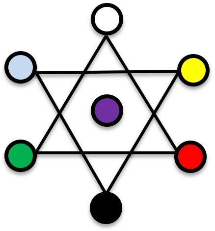 Sieben-Tage-Schöpfung