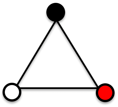 Triade