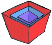 Tiefe Weisheit als «box in boxes»